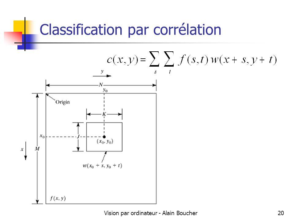 Vision par ordinateur - Alain Boucher20 Classification par corrélation