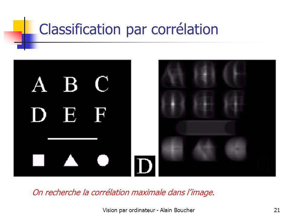 Vision par ordinateur - Alain Boucher21 Classification par corrélation On recherche la corrélation maximale dans limage.