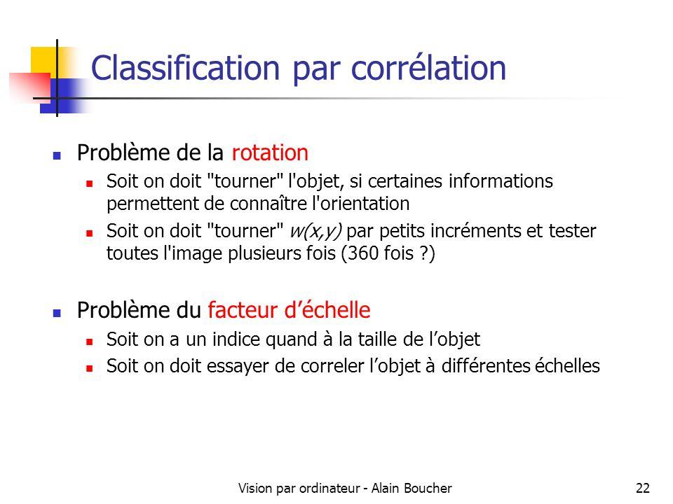 Vision par ordinateur - Alain Boucher22 Classification par corrélation Problème de la rotation Soit on doit