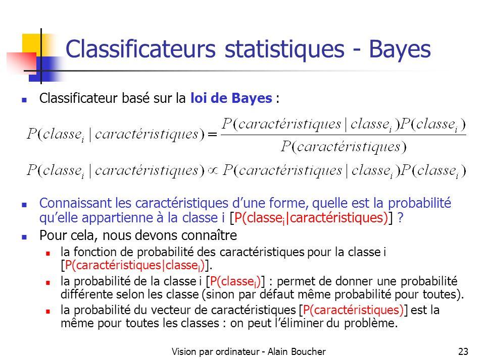 Vision par ordinateur - Alain Boucher23 Classificateurs statistiques - Bayes Classificateur basé sur la loi de Bayes : Connaissant les caractéristique