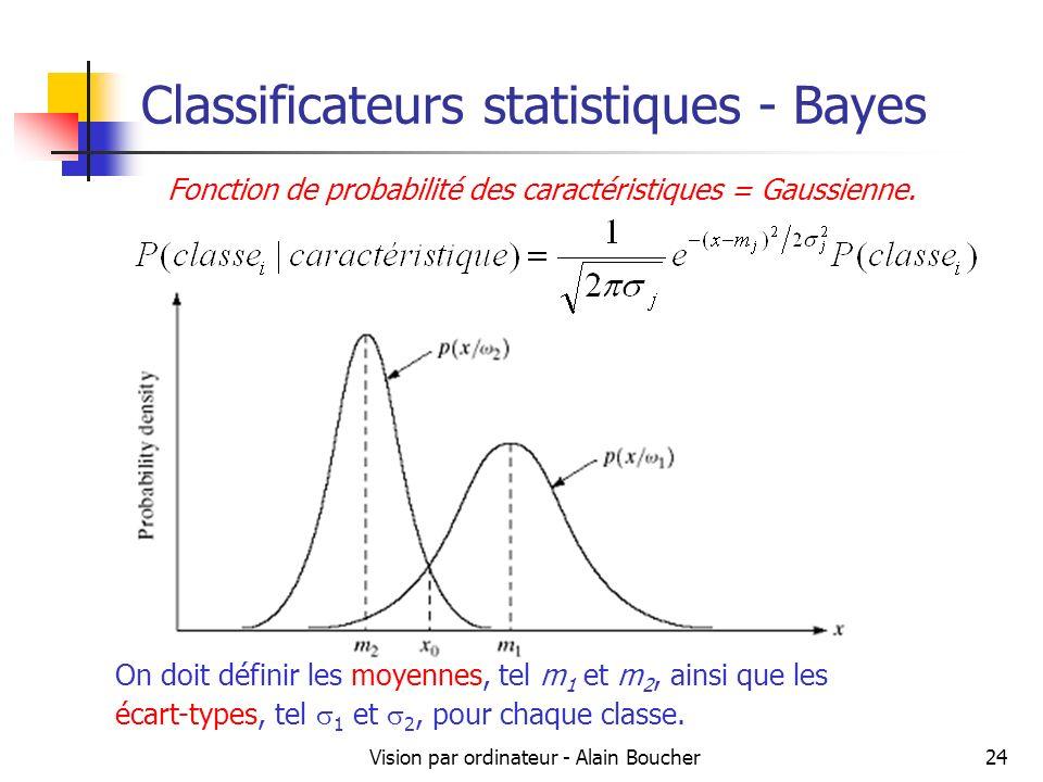 Vision par ordinateur - Alain Boucher24 Classificateurs statistiques - Bayes Fonction de probabilité des caractéristiques = Gaussienne. On doit défini