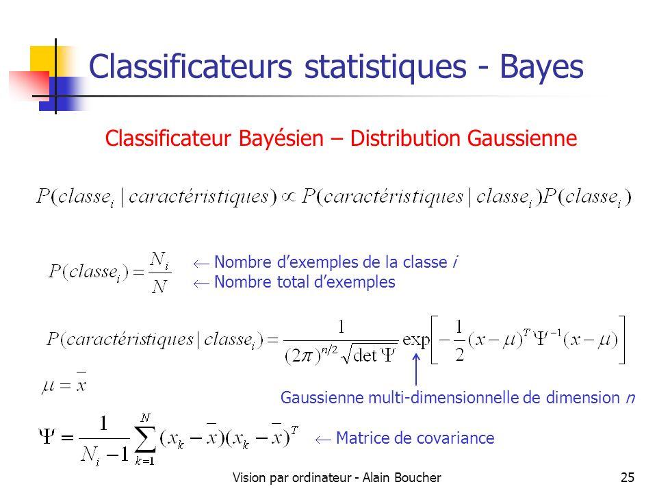 Vision par ordinateur - Alain Boucher25 Classificateurs statistiques - Bayes Classificateur Bayésien – Distribution Gaussienne Nombre dexemples de la