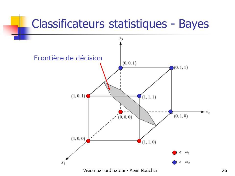 Vision par ordinateur - Alain Boucher26 Classificateurs statistiques - Bayes Frontière de décision