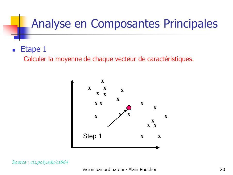 Vision par ordinateur - Alain Boucher30 Analyse en Composantes Principales Etape 1 Calculer la moyenne de chaque vecteur de caractéristiques. Source :