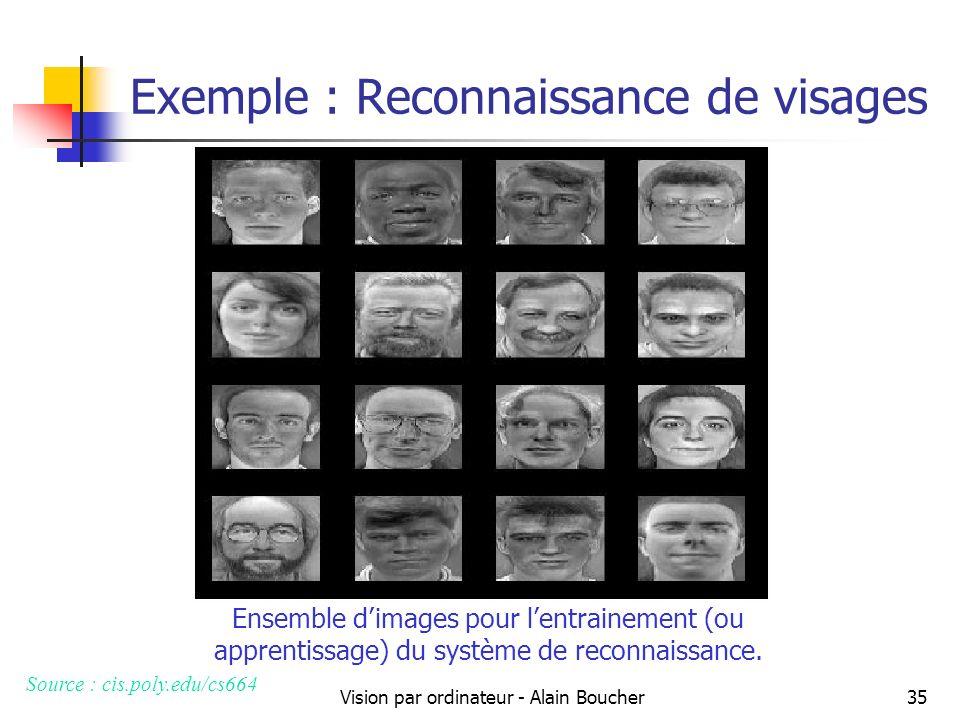 Vision par ordinateur - Alain Boucher35 Exemple : Reconnaissance de visages Ensemble dimages pour lentrainement (ou apprentissage) du système de recon