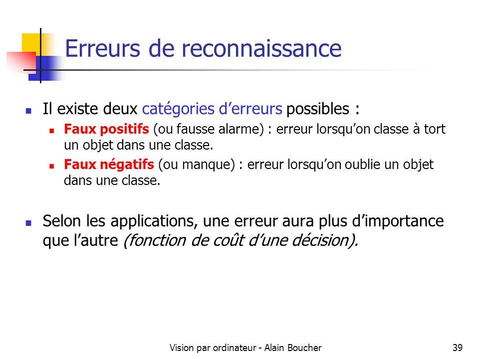 Vision par ordinateur - Alain Boucher39 Erreurs de reconnaissance Il existe deux catégories derreurs possibles : Faux positifs (ou fausse alarme) : er