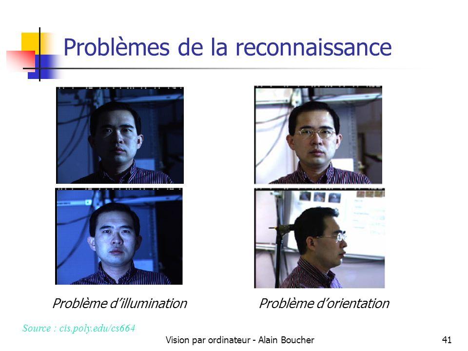 Vision par ordinateur - Alain Boucher41 Problèmes de la reconnaissance Problème dilluminationProblème dorientation Source : cis.poly.edu/cs664