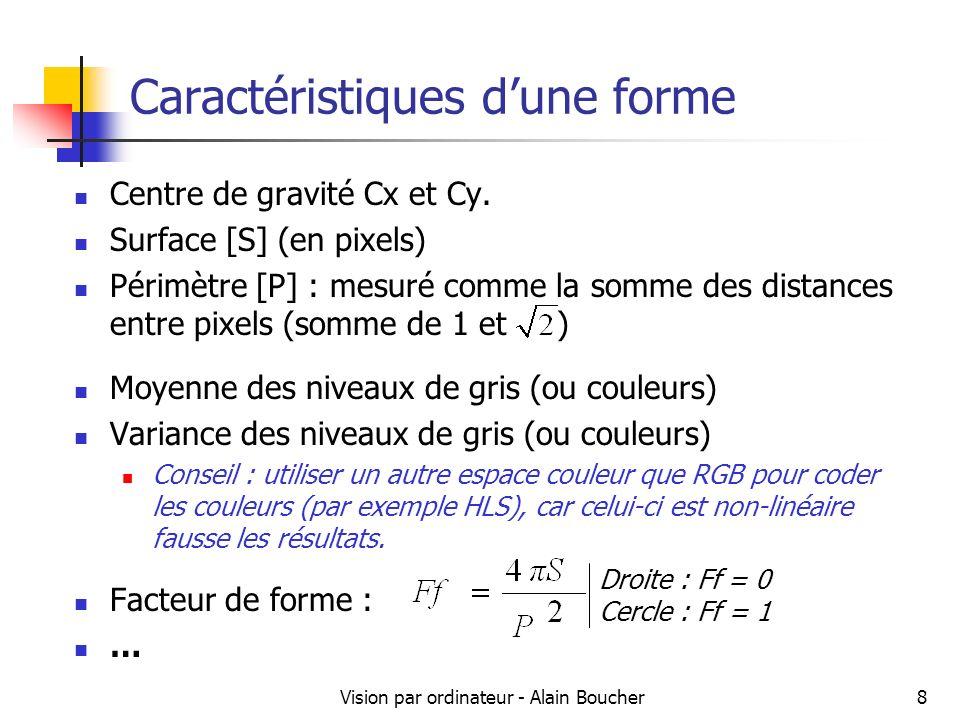 Vision par ordinateur - Alain Boucher8 Caractéristiques dune forme Centre de gravité Cx et Cy. Surface [S] (en pixels) Périmètre [P] : mesuré comme la