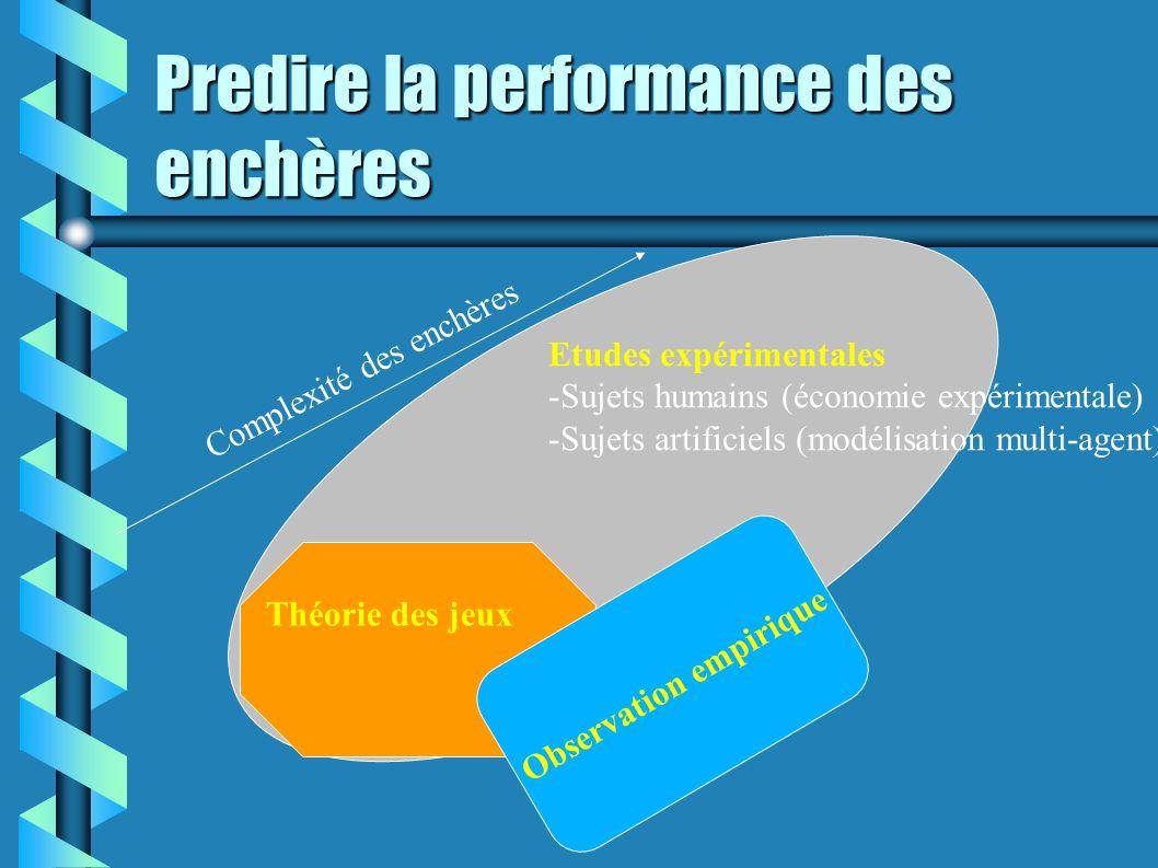 Predire la performance des enchères Théorie des jeux Observation empirique Etudes expérimentales -Sujets humains (économie expérimentale) -Sujets arti