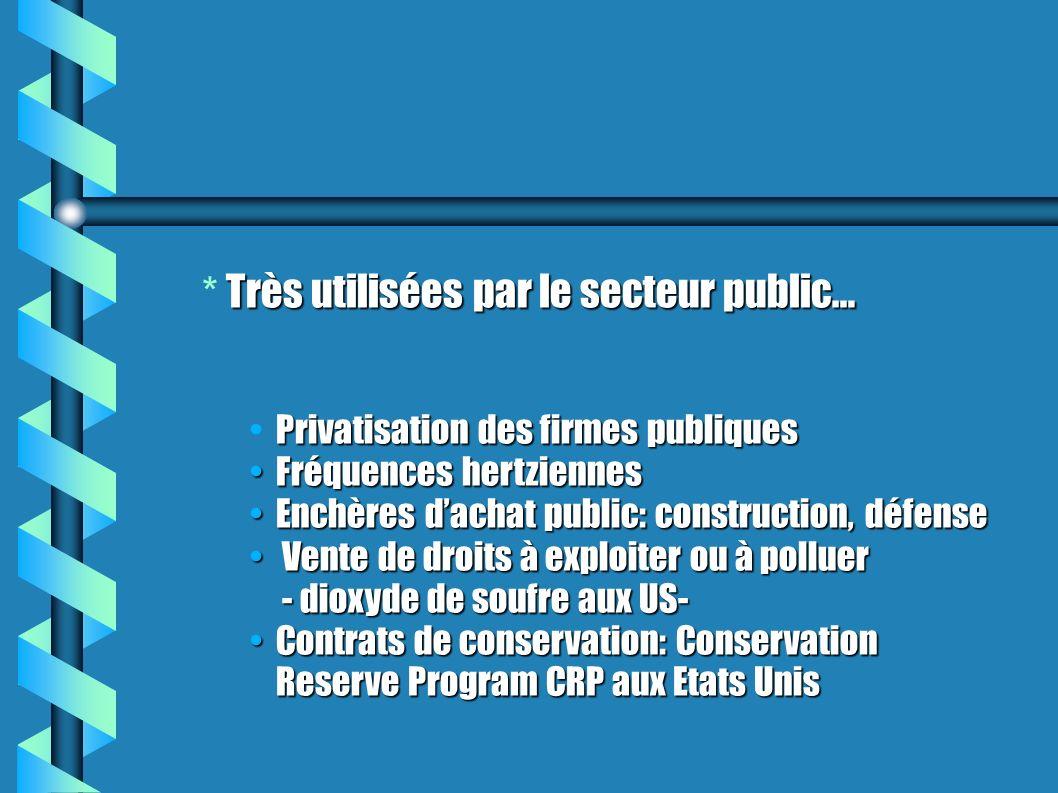 Privatisation des firmes publiques Fréquences hertziennes Fréquences hertziennes Enchères dachat public: construction, défense Enchères dachat public: