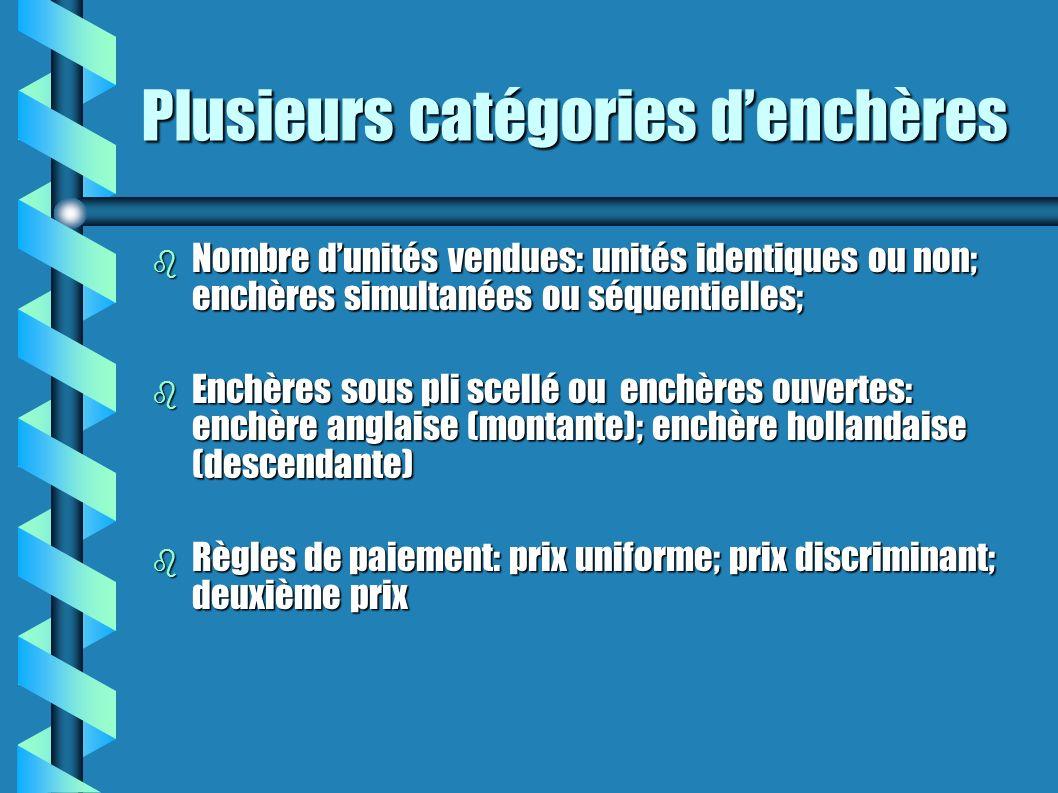Plusieurs catégories denchères b Nombre dunités vendues: unités identiques ou non; enchères simultanées ou séquentielles; b Enchères sous pli scellé o