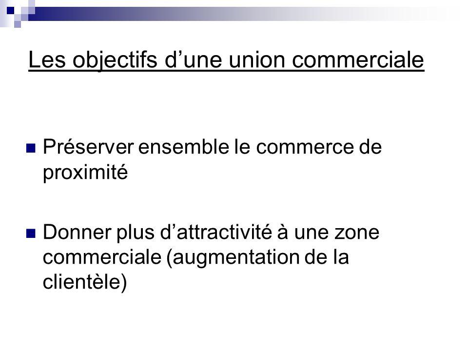 Les objectifs dune union commerciale Préserver ensemble le commerce de proximité Donner plus dattractivité à une zone commerciale (augmentation de la clientèle)
