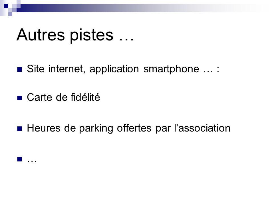 Autres pistes … Site internet, application smartphone … : Carte de fidélité Heures de parking offertes par lassociation …