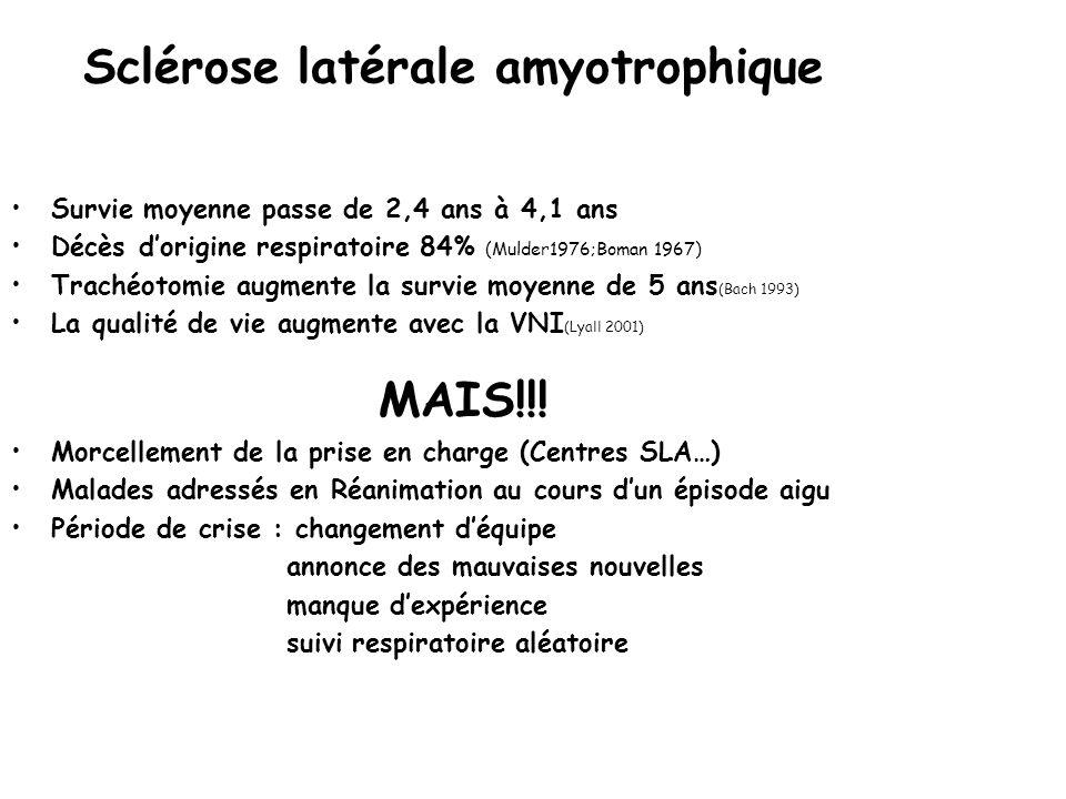 Sclérose latérale amyotrophique Survie moyenne passe de 2,4 ans à 4,1 ans Décès dorigine respiratoire 84% (Mulder1976;Boman 1967) Trachéotomie augment