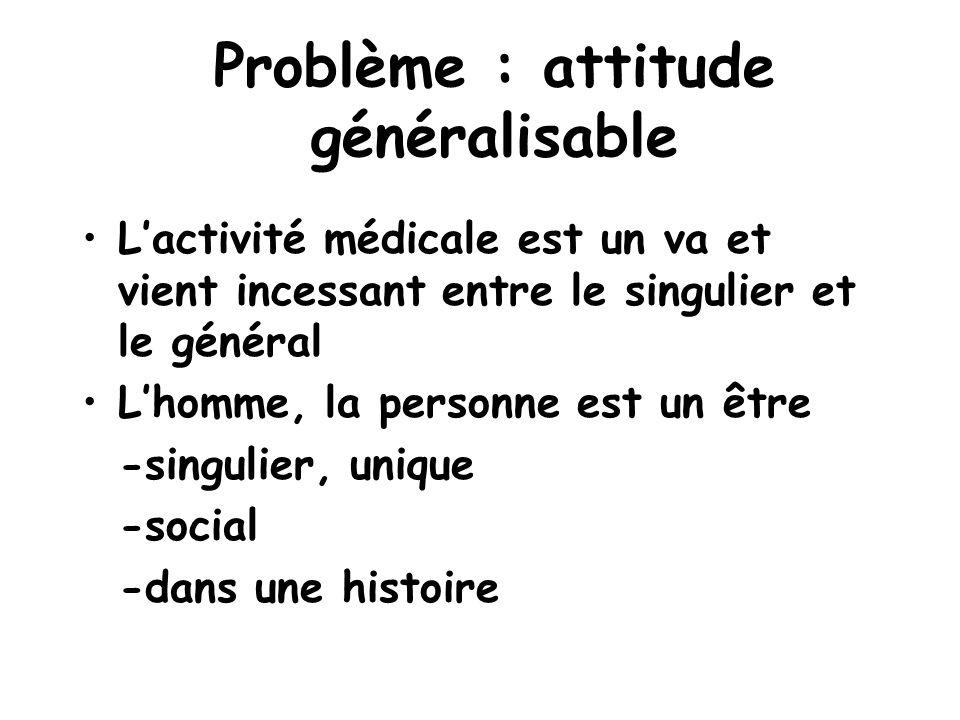 Problème : attitude généralisable Lactivité médicale est un va et vient incessant entre le singulier et le général Lhomme, la personne est un être -si