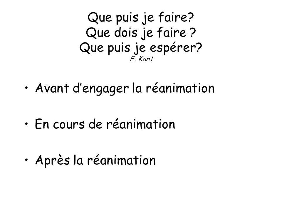 Que puis je faire? Que dois je faire ? Que puis je espérer? E. Kant Avant dengager la réanimation En cours de réanimation Après la réanimation