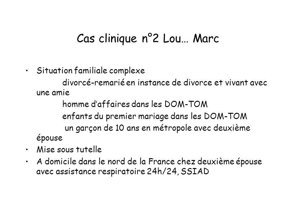 Cas clinique n°2 Lou… Marc Situation familiale complexe divorcé-remarié en instance de divorce et vivant avec une amie homme daffaires dans les DOM-TO