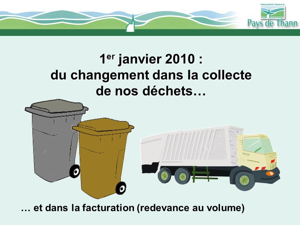 1 er janvier 2010 : du changement dans la collecte de nos déchets… … et dans la facturation (redevance au volume)