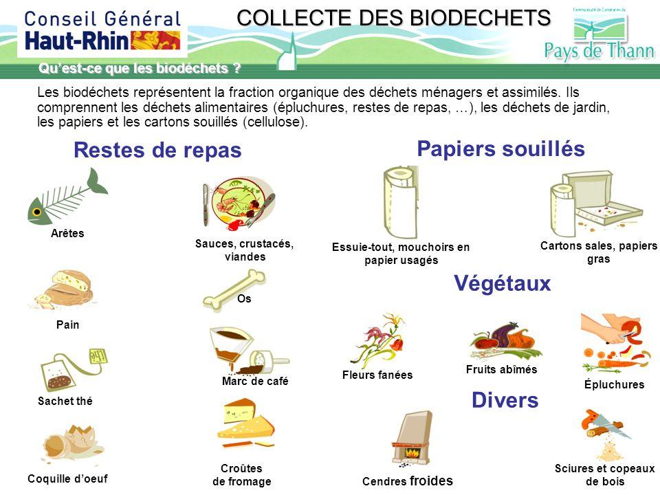 COLLECTE DES BIODECHETS Quest-ce que les biodéchets ? Les biodéchets représentent la fraction organique des déchets ménagers et assimilés. Ils compren