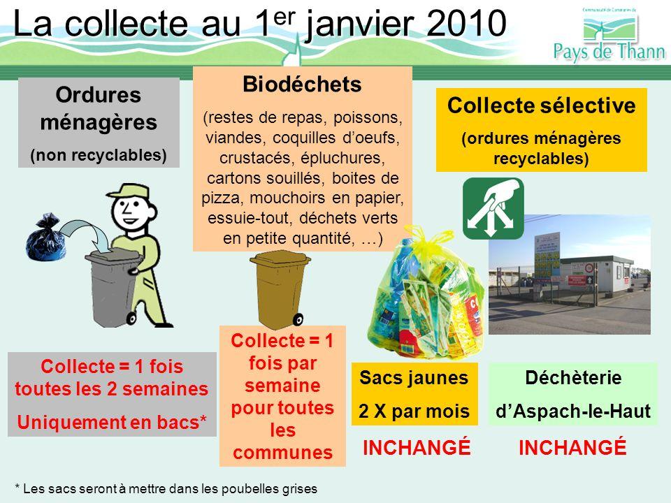 La collecte au 1 er janvier 2010 Collecte = 1 fois toutes les 2 semaines Uniquement en bacs* INCHANGÉ Déchèterie dAspach-le-Haut Sacs jaunes 2 X par m