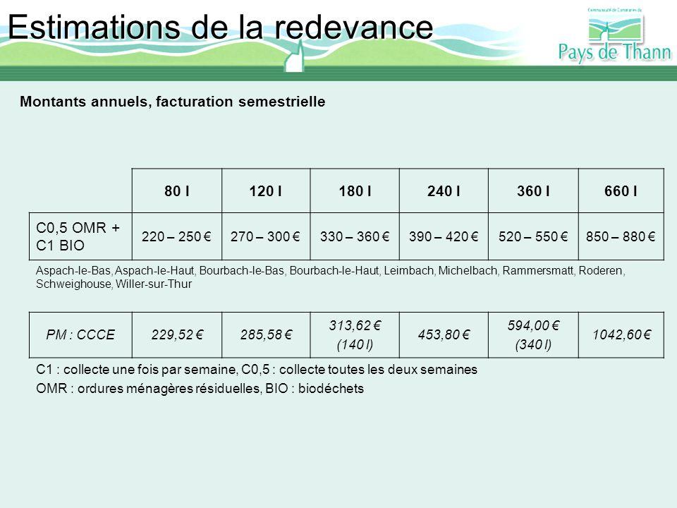 Estimations de la redevance 80 l120 l180 l240 l360 l660 l C0,5 OMR + C1 BIO 220 – 250 270 – 300 330 – 360 390 – 420 520 – 550 850 – 880 Aspach-le-Bas,