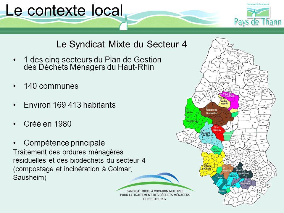 Le Syndicat Mixte du Secteur 4 1 des cinq secteurs du Plan de Gestion des Déchets Ménagers du Haut-Rhin 140 communes Environ 169 413 habitants Créé en