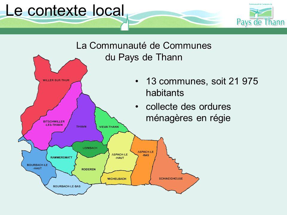 La Communauté de Communes du Pays de Thann 13 communes, soit 21 975 habitants collecte des ordures ménagères en régie Le contexte local