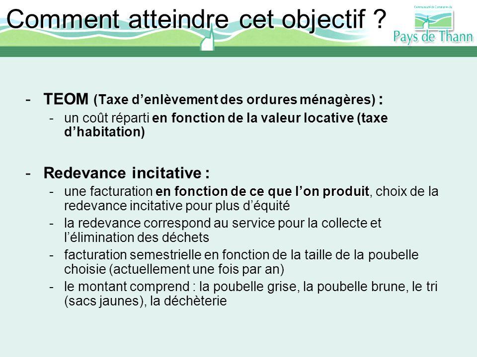 Comment atteindre cet objectif ? -TEOM (Taxe denlèvement des ordures ménagères) : -un coût réparti en fonction de la valeur locative (taxe dhabitation