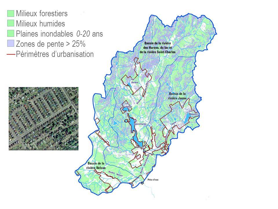 73,% 75,9% 82,4 Milieux forestiers Milieux humides Plaines inondables 0-20 ans Zones de pente > 25% Périmètres durbanisation