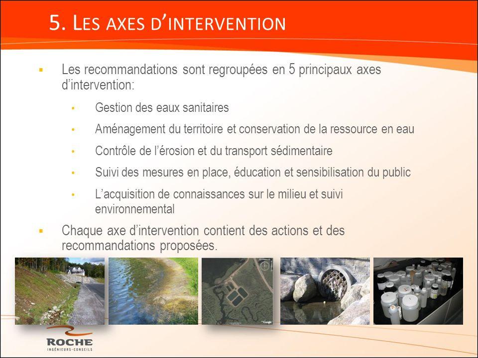 5. L ES AXES D INTERVENTION Les recommandations sont regroupées en 5 principaux axes dintervention: Gestion des eaux sanitaires Aménagement du territo