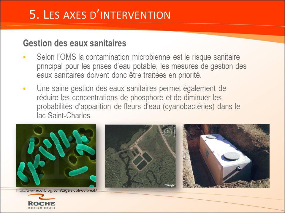 5. L ES AXES D INTERVENTION Gestion des eaux sanitaires Selon lOMS la contamination microbienne est le risque sanitaire principal pour les prises deau