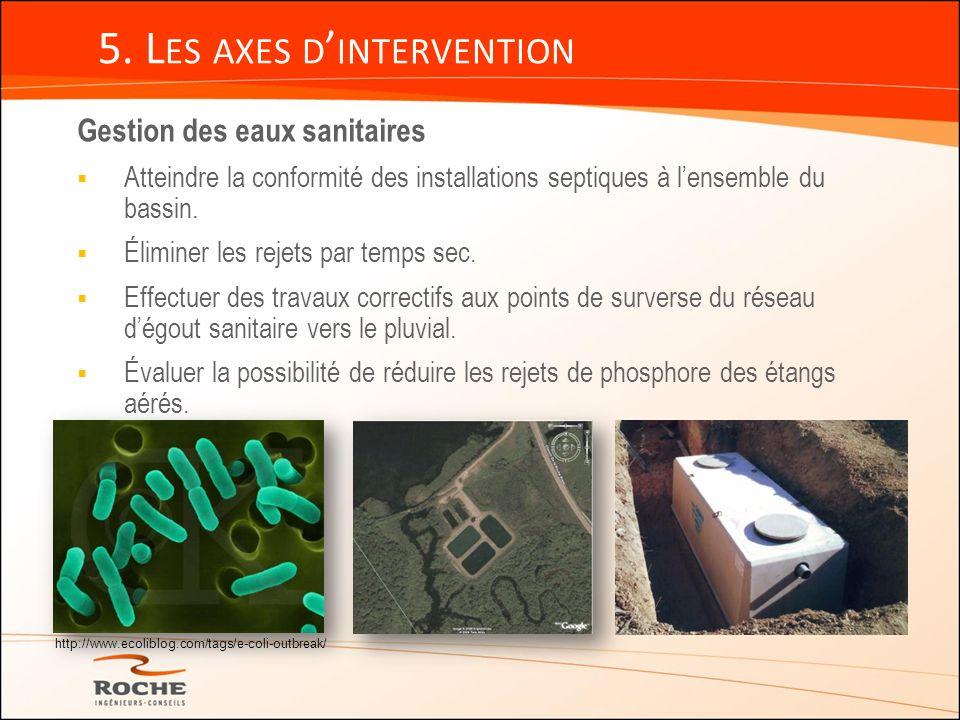 5. L ES AXES D INTERVENTION Gestion des eaux sanitaires Atteindre la conformité des installations septiques à lensemble du bassin. Éliminer les rejets