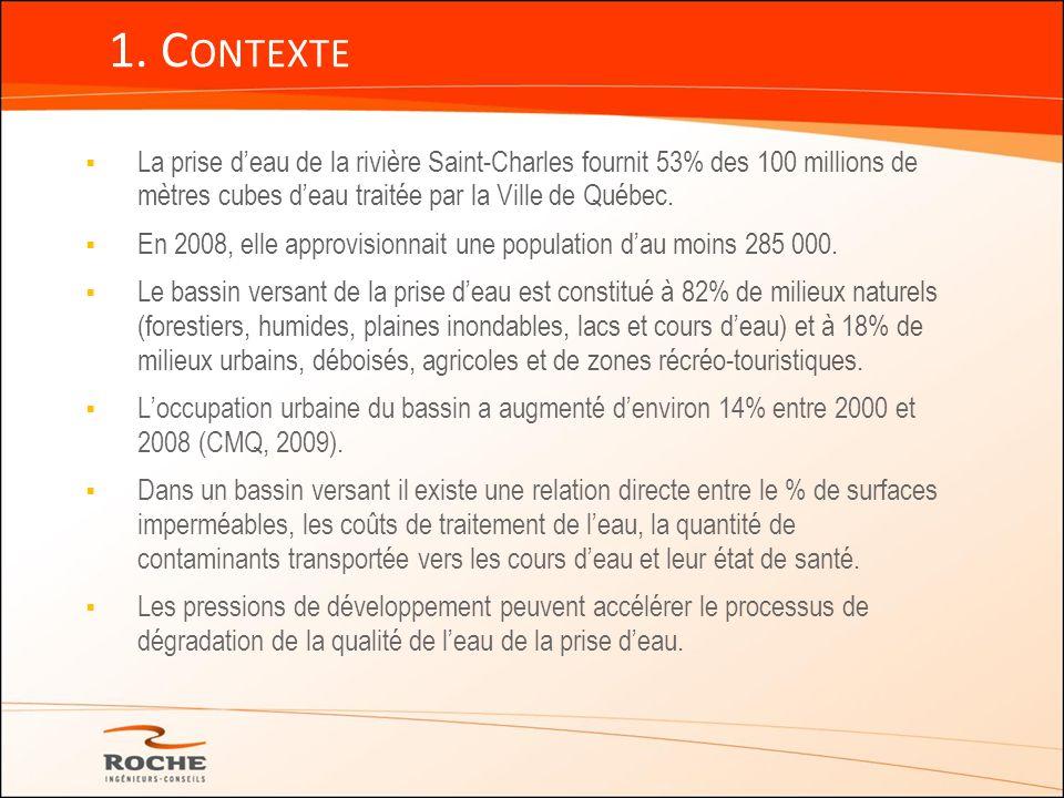 La CMQ a octroyé à Roche ltée un mandat ayant comme objectifs : o Fournir un avis indépendant visant à dresser létat de la situation du bassin versant de la prise deau de la rivière Saint-Charles.