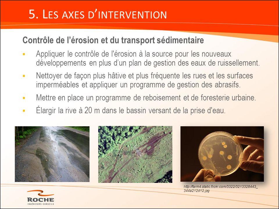 5. L ES AXES D INTERVENTION Contrôle de lérosion et du transport sédimentaire Appliquer le contrôle de l'érosion à la source pour les nouveaux dévelop