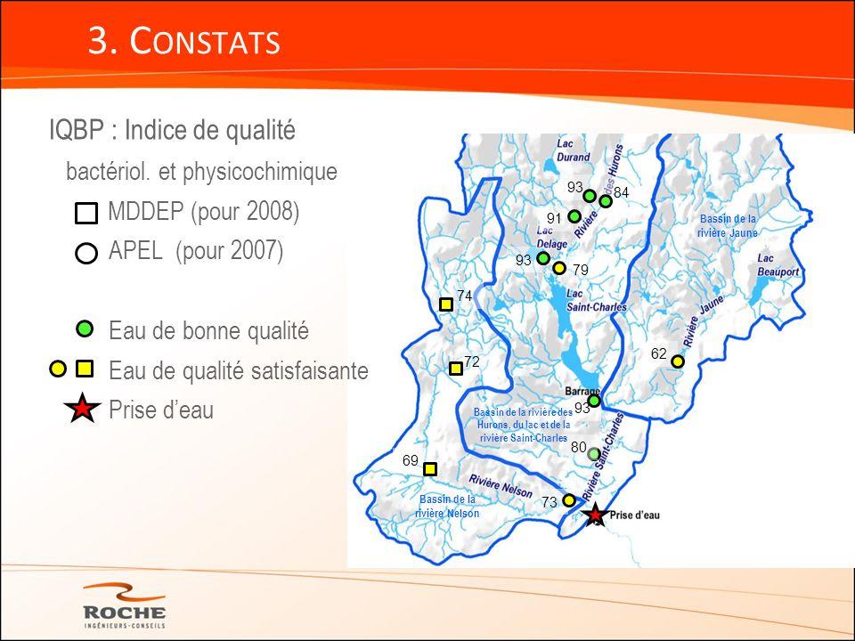 73,% 75,9% 82,4 Milieux forestiers Milieux humides Plaines inondables 0-20 ans