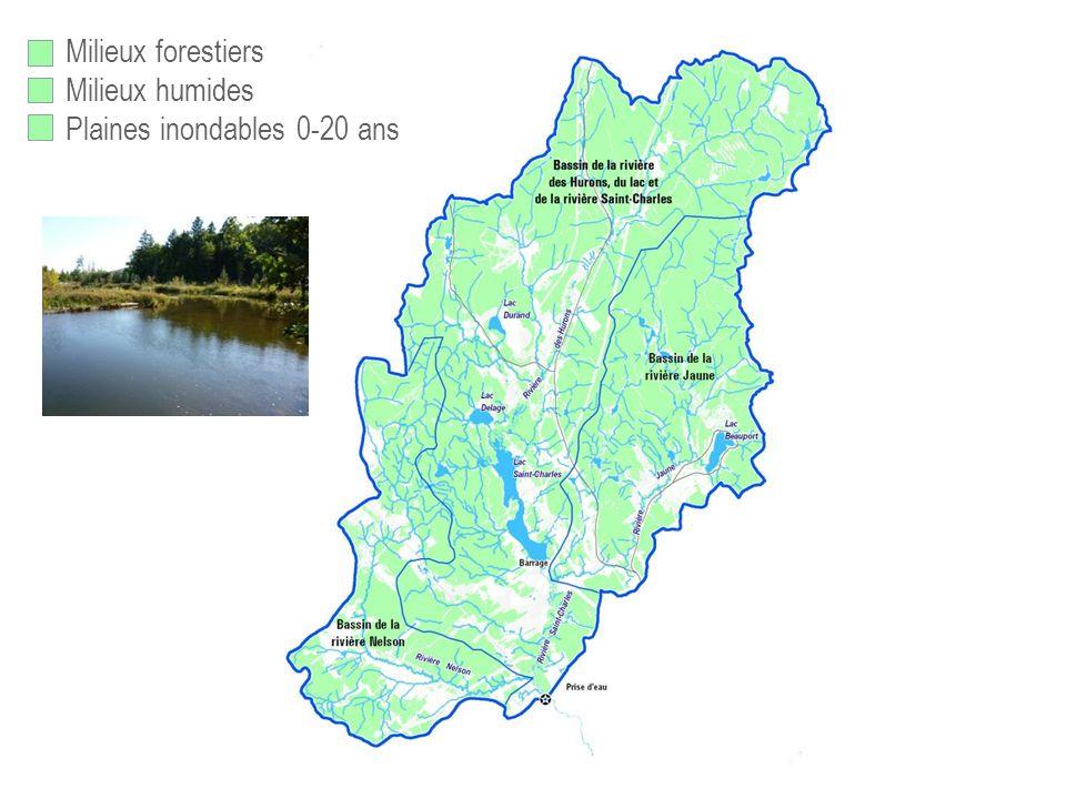 73,% 75,9% 82,4 Milieux forestiers Milieux humides Plaines inondables 0-20 ans Zones de forte pente > 25%