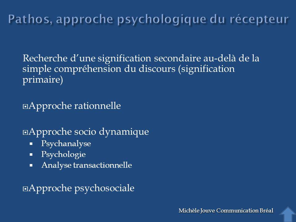 Recherche dune signification secondaire au-delà de la simple compréhension du discours (signification primaire) Approche rationnelle Approche socio dy