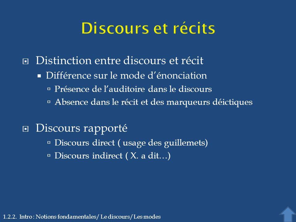 1.2.2. Intro : Notions fondamentales/ Le discours/Les modes Distinction entre discours et récit Différence sur le mode dénonciation Présence de laudit