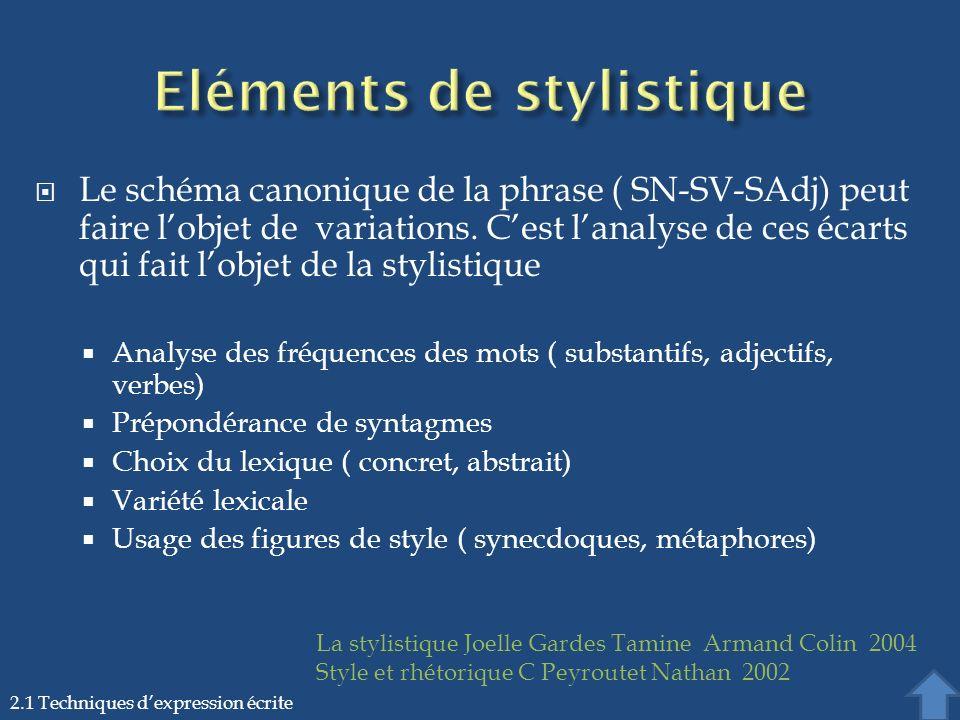 Le schéma canonique de la phrase ( SN-SV-SAdj) peut faire lobjet de variations. Cest lanalyse de ces écarts qui fait lobjet de la stylistique Analyse
