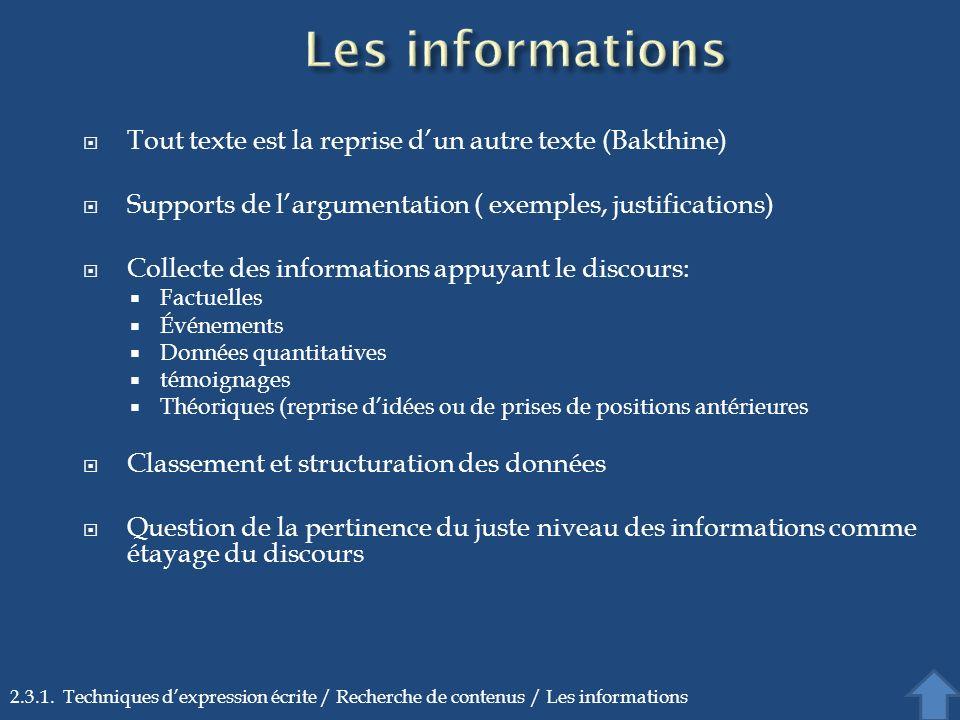Tout texte est la reprise dun autre texte (Bakthine) Supports de largumentation ( exemples, justifications) Collecte des informations appuyant le disc