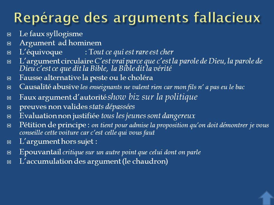 Le faux syllogisme Argument ad hominem Léquivoque: T out ce qui est rare est cher Largument circulaire Cest vrai parce que cest la parole de Dieu, la