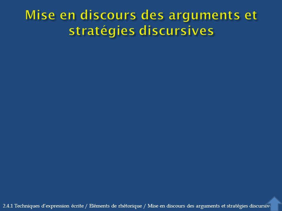 2.4.1 Techniques dexpression écrite / Eléments de rhétorique / Mise en discours des arguments et stratégies discursives