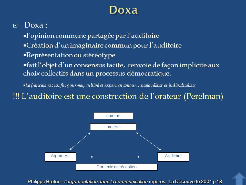 Doxa : lopinion commune partagée par lauditoire Création dun imaginaire commun pour lauditoire Représentation ou stéréotype fait lobjet dun consensus