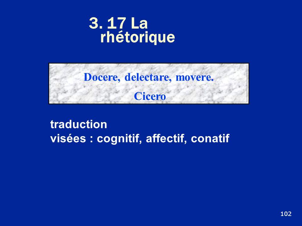 3. 17 La rhétorique 102 Docere, delectare, movere. Cicero traduction visées : cognitif, affectif, conatif