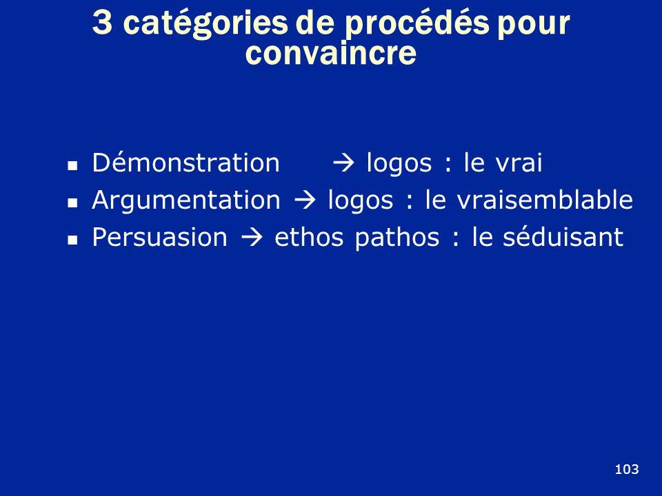 3 catégories de procédés pour convaincre Démonstration logos : le vrai Argumentation logos : le vraisemblable Persuasion ethos pathos : le séduisant 1