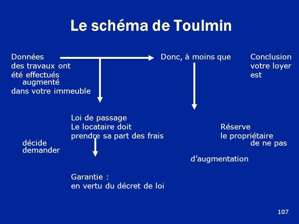 Le schéma de Toulmin Données Donc, à moins que Conclusion des travaux ontvotre loyer été effectués est augmenté dans votre immeuble Loi de passage Le