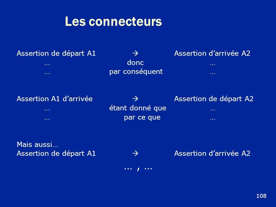 Les connecteurs Assertion de départ A1 Assertion darrivée A2 …donc… … par conséquent… Assertion A1 darrivée Assertion de départ A2 … étant donné que…