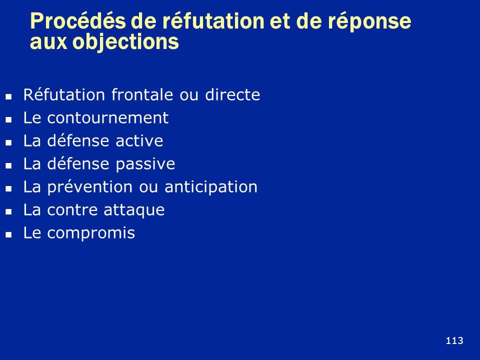 Procédés de réfutation et de réponse aux objections Réfutation frontale ou directe Le contournement La défense active La défense passive La prévention