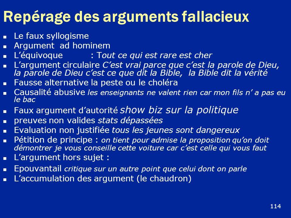 Repérage des arguments fallacieux Le faux syllogisme Argument ad hominem Léquivoque: Tout ce qui est rare est cher Largument circulaire Cest vrai parc