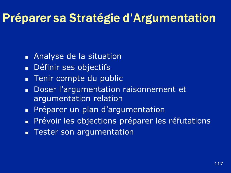 Préparer sa Stratégie dArgumentation Analyse de la situation Définir ses objectifs Tenir compte du public Doser largumentation raisonnement et argumen